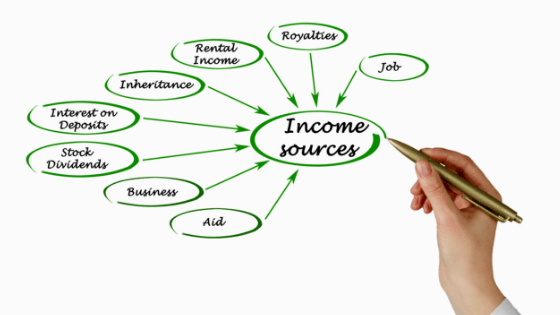 Supplement Income