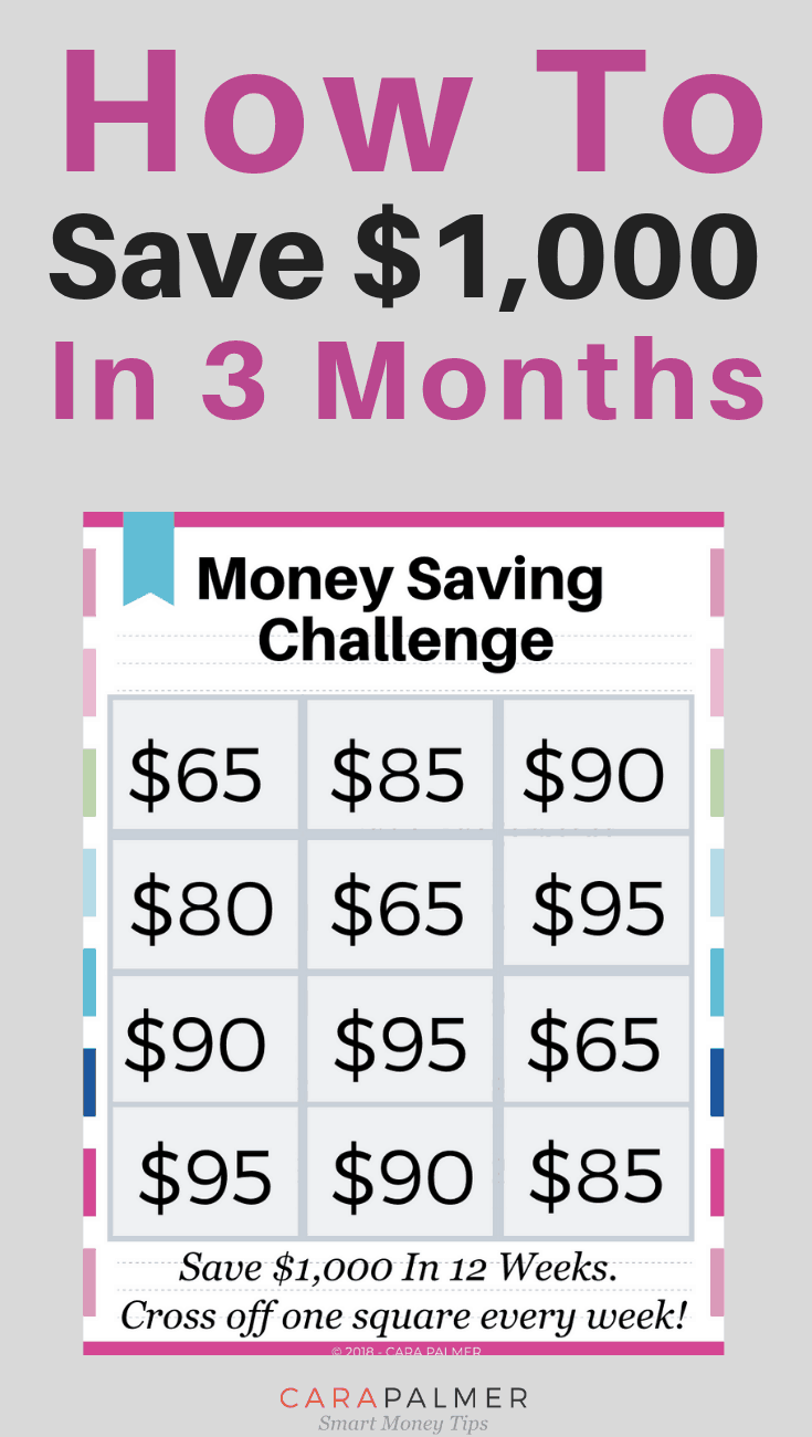 How To Save $1,000 In 3 Months. Money Saving Challenge.