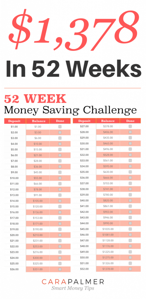 52 Week Money Challenge. 52 Week Money Savings Challenge.