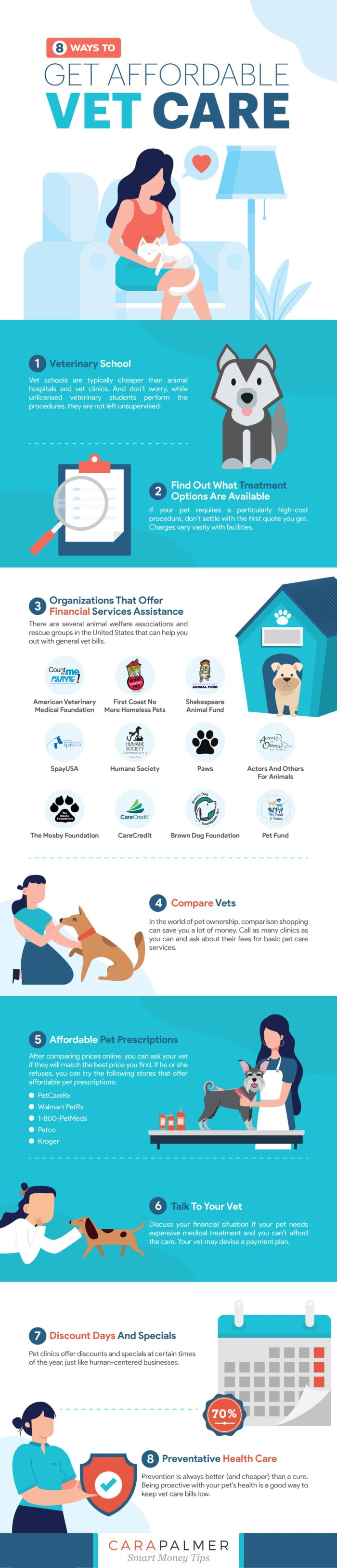 8 Ways To Get Affordable Vet Care Infographic