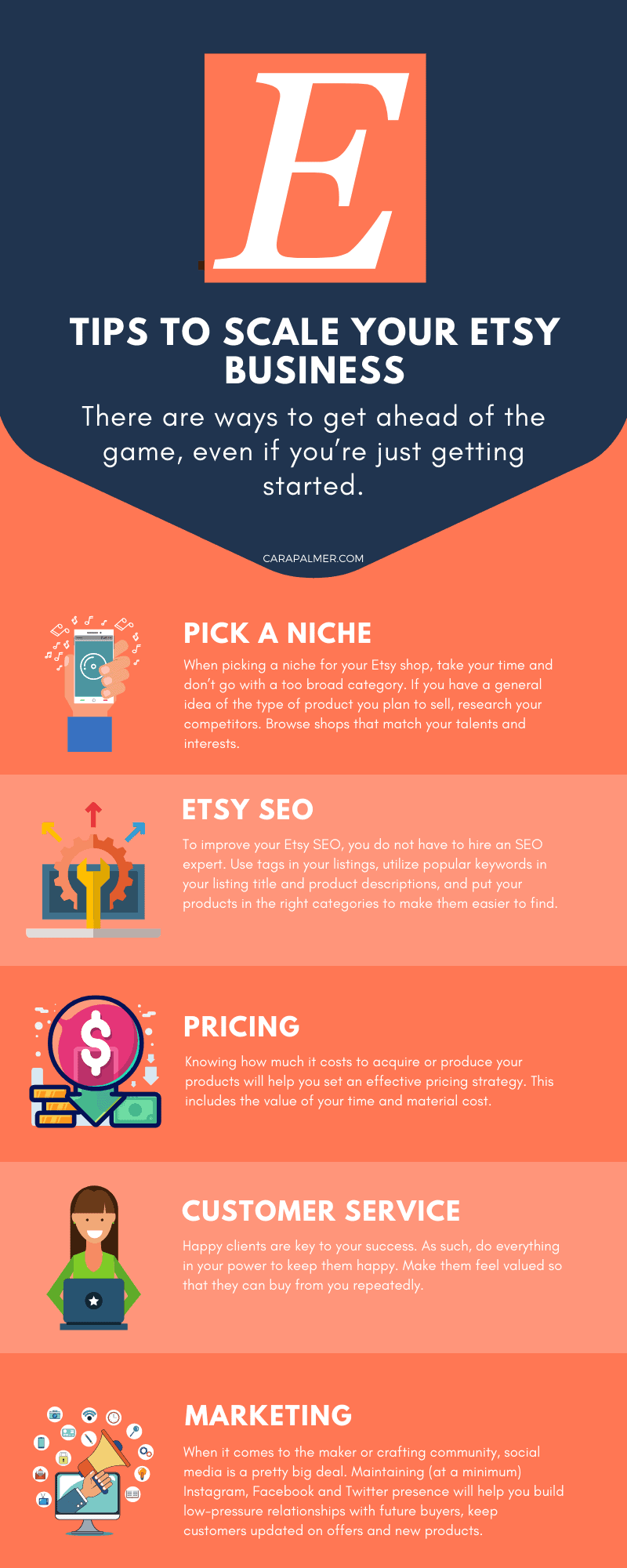 5 tips to scale your etsy business